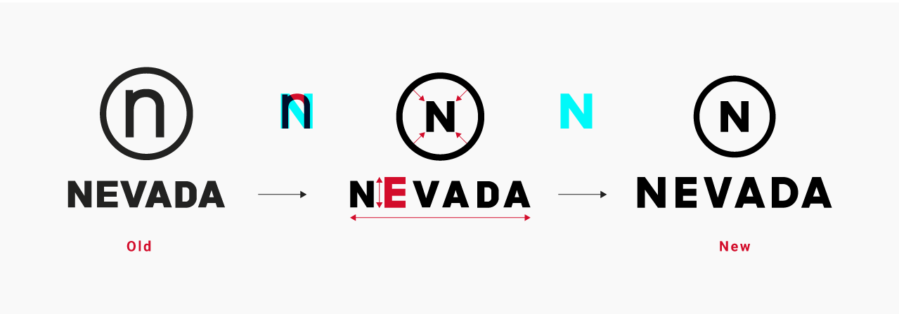 Nevada_Logo_evolution_06